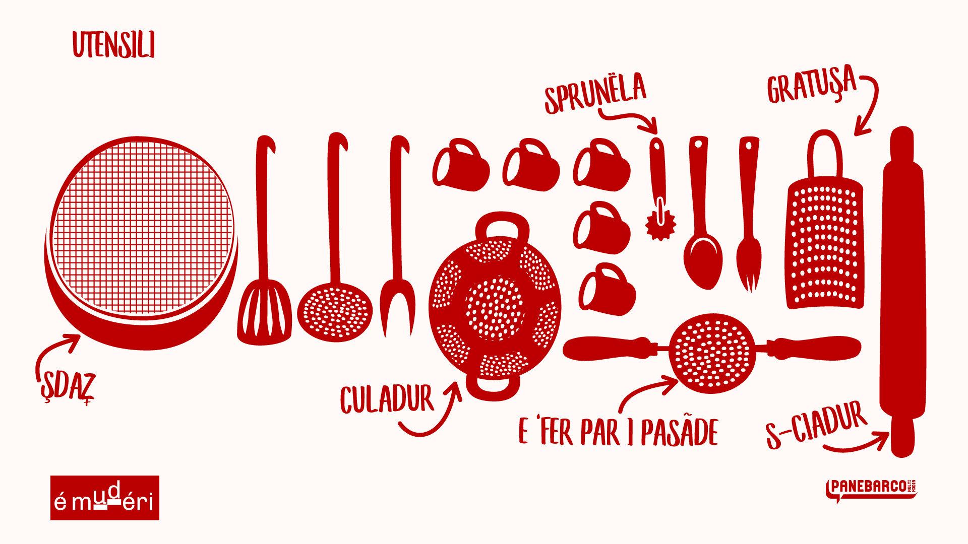 la grafica degli utensili da cucina creata dalla Panebarco per