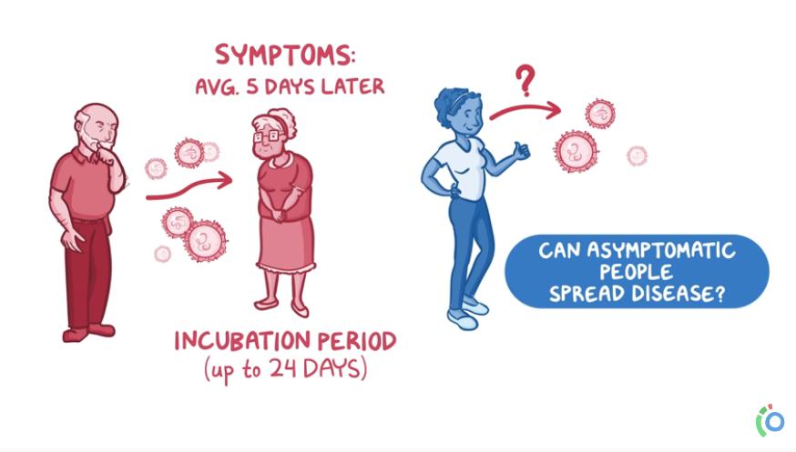 istantanea del video sul Coronavirus di Osmosis.org